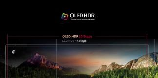 HDR och OLED