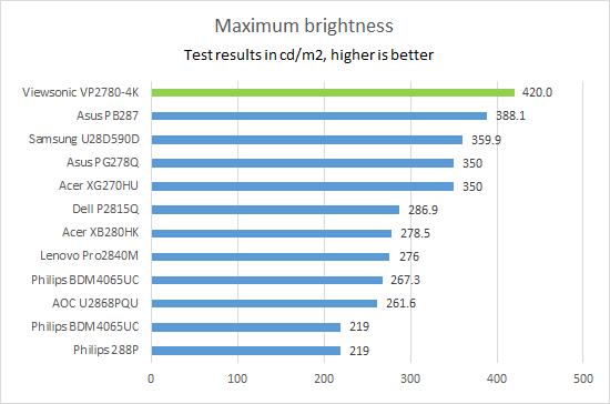 luminocity_mark_VP2780-4K