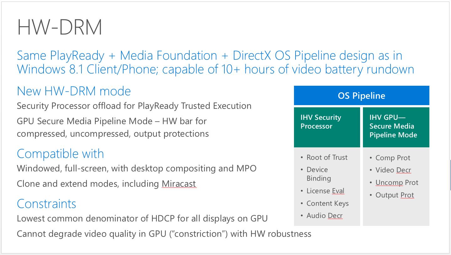 4k-drm-hardware-drm-slide-100579489-orig