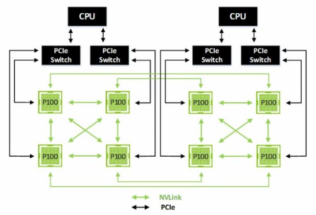 8-GPU-hybrid-cube-mesh