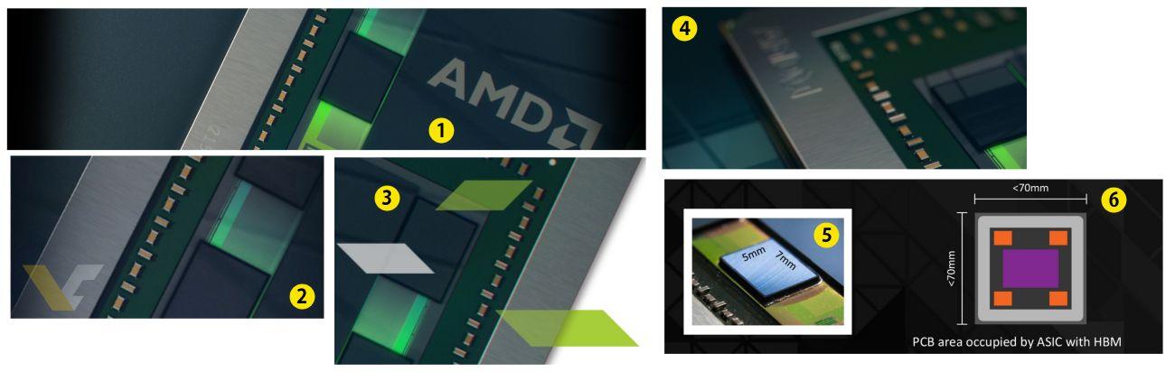 AMD-FIJI-Renders