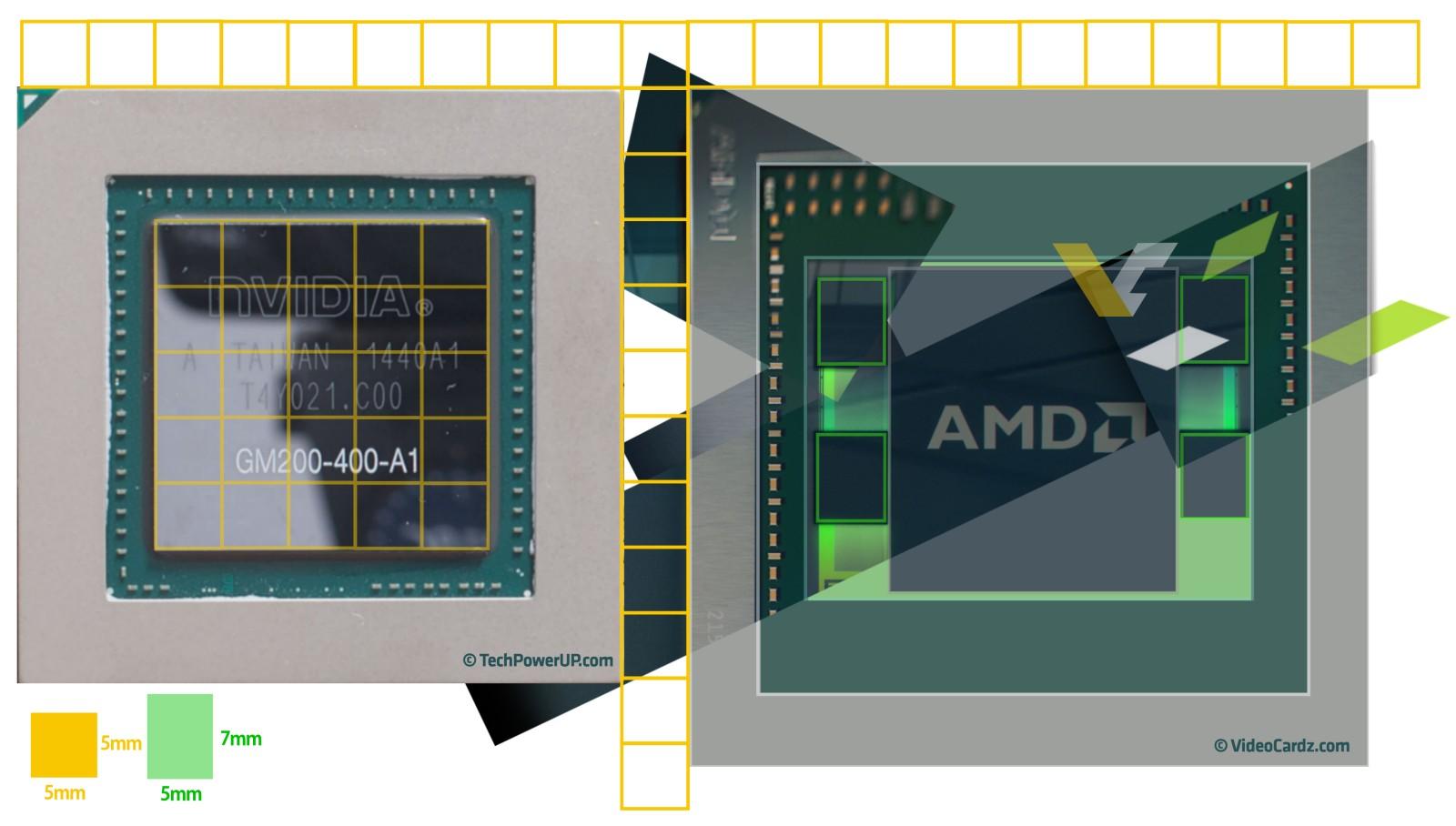 AMD-Fiji-Graphics-Processors