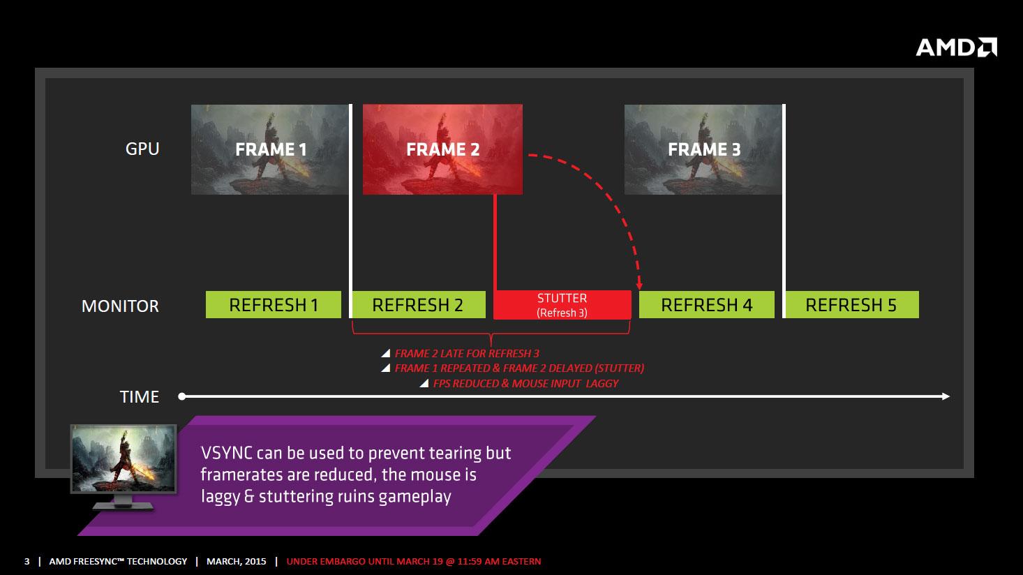 AMD Freesync V-sync