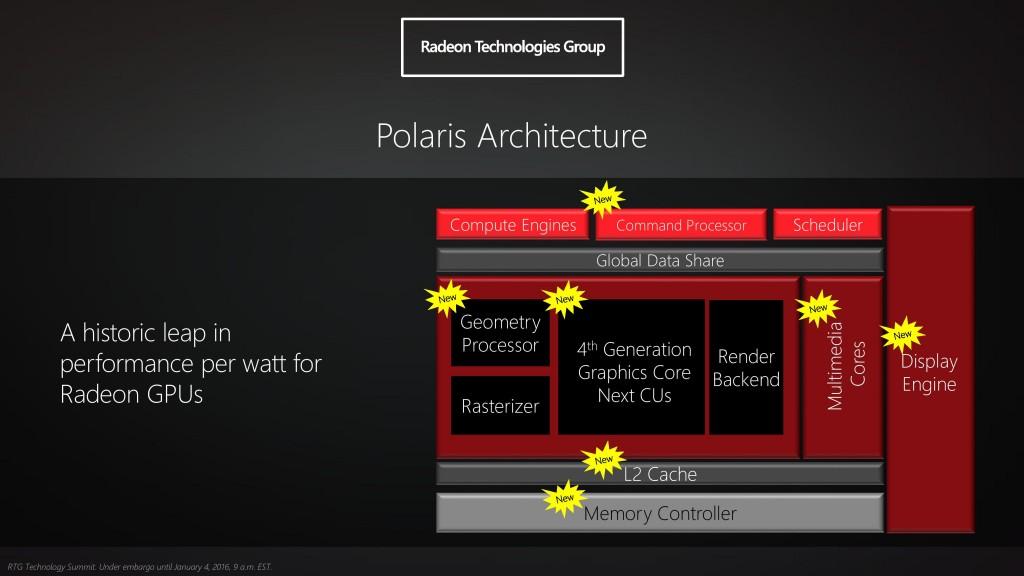 AMD Polaris arkitektur