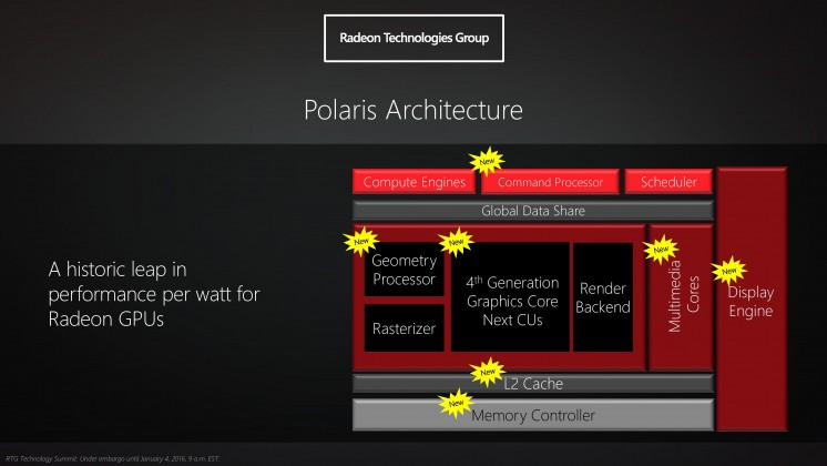AMD Polaris arkitektur