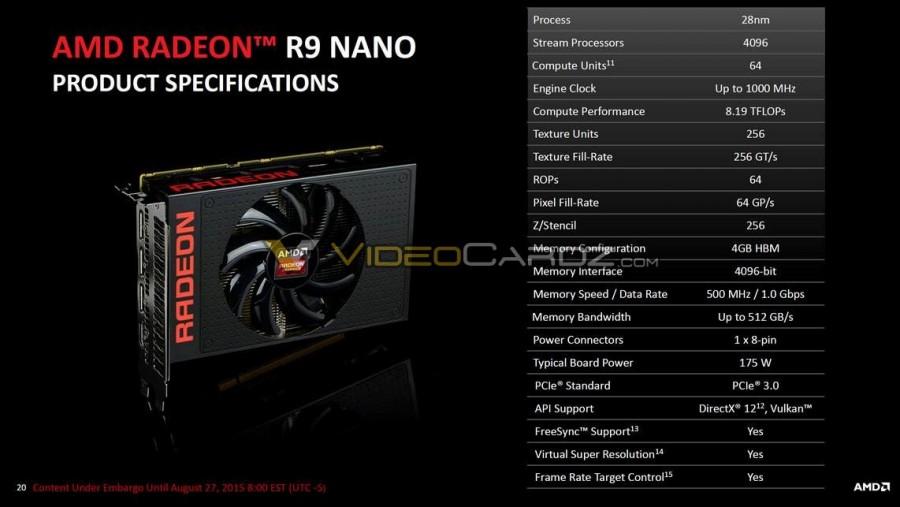 AMD-Radeon-R9-Nano-Specifications