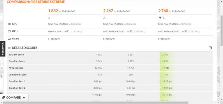 AMD Radeon RX 550 Firestrike