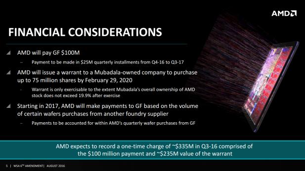AMD-WSA-2016-Money-617x347