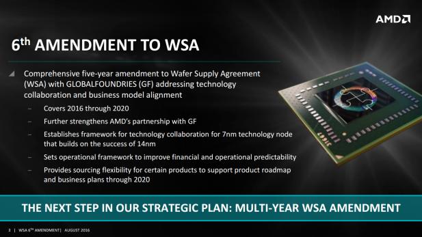 AMD-WSA-2016-Supply-617x347
