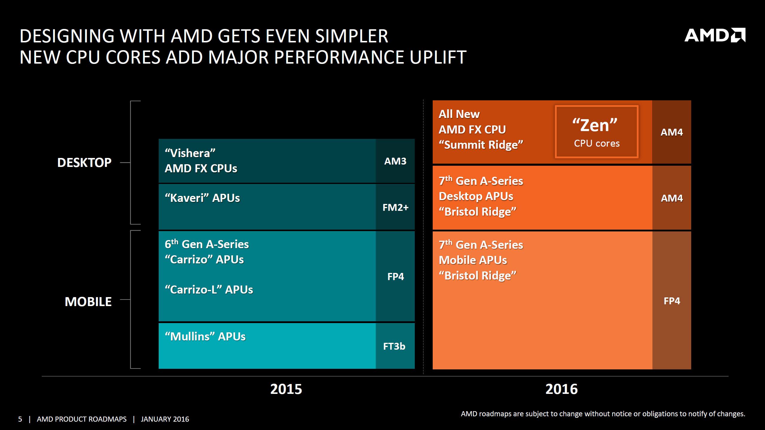 AMD-Zen-Summit-Ridge-CPU