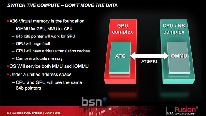AMD_GCN1