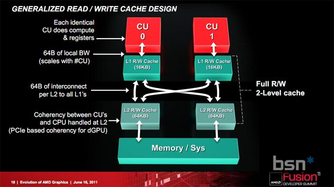 AMD_GCN3