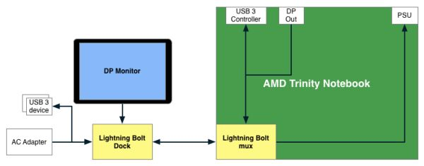 AMD_Lightning_Bolt