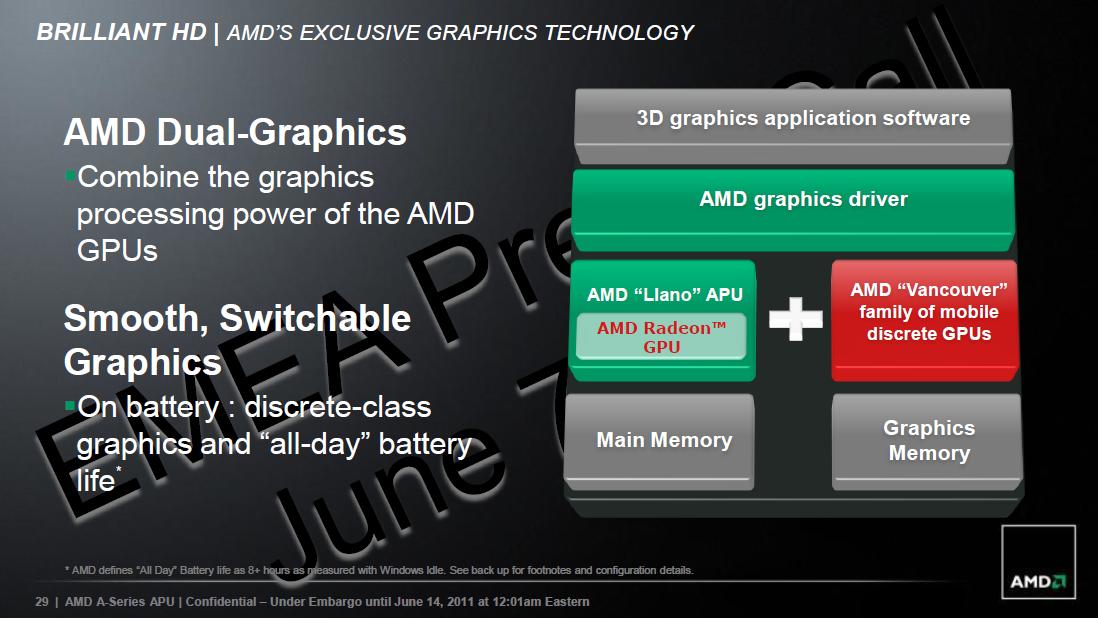 AMD_Llano_13
