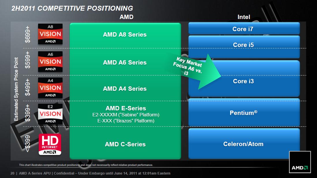 AMD_Llano_24