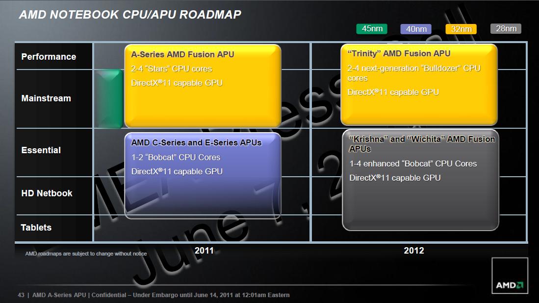 AMD_Llano_26