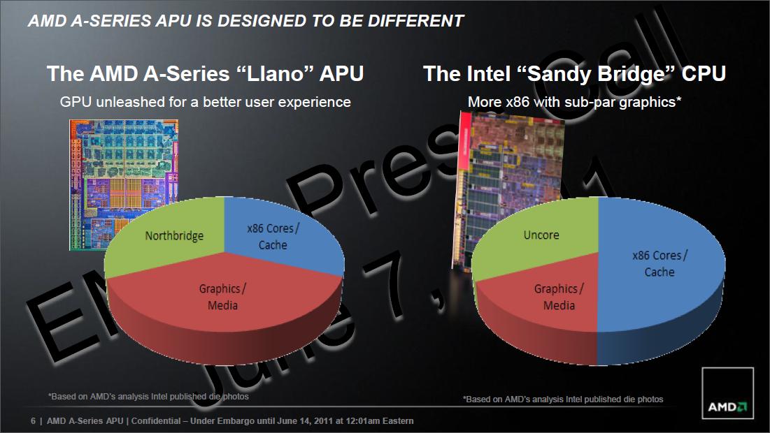 AMD_Llano_3