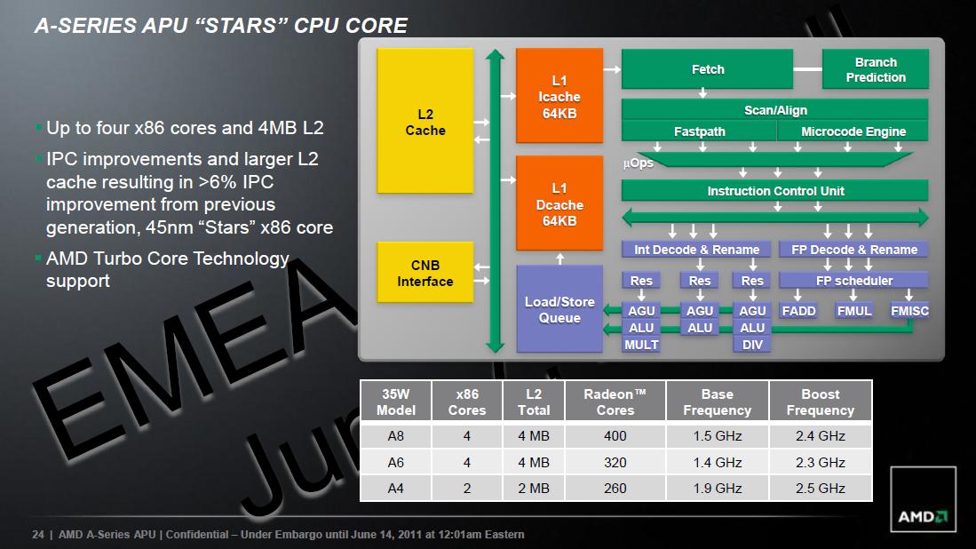AMD_Llano_7