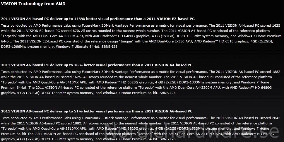 AMD_Llano_Vision