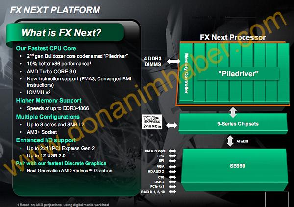 AMD_Piledriver