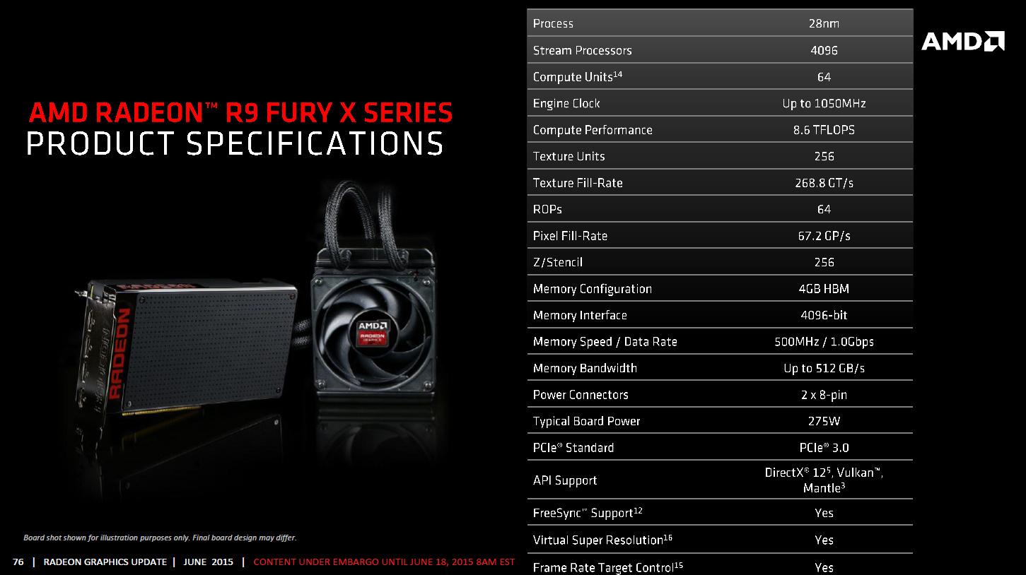 AMD_R9_Fury_X_specs