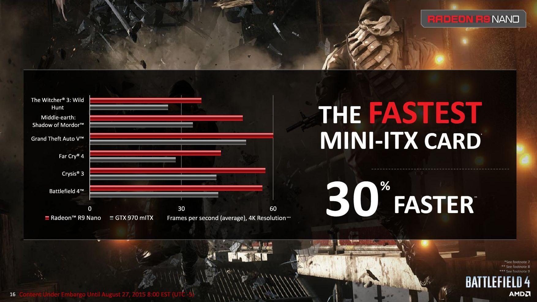 AMD_R9_Nano_slide_016