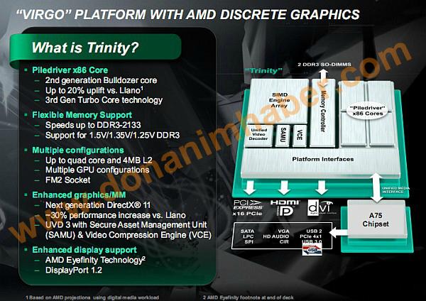 AMD_Trinity