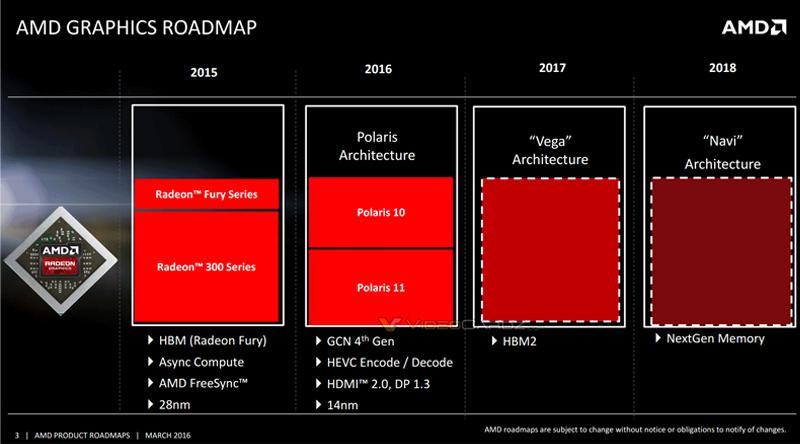 AMD_Vega_Navi_roadmap