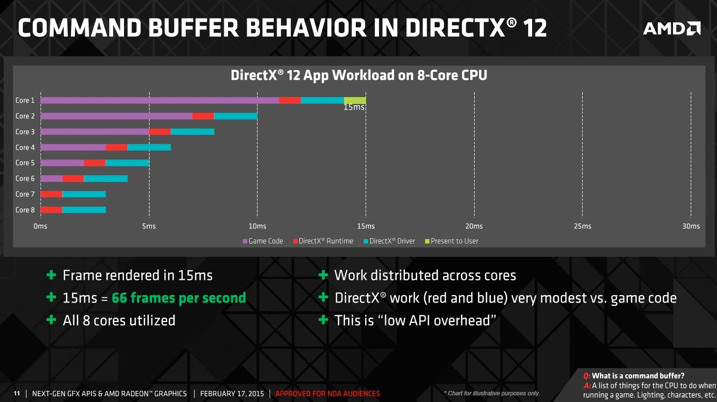 AMD_directX12_CPU_4