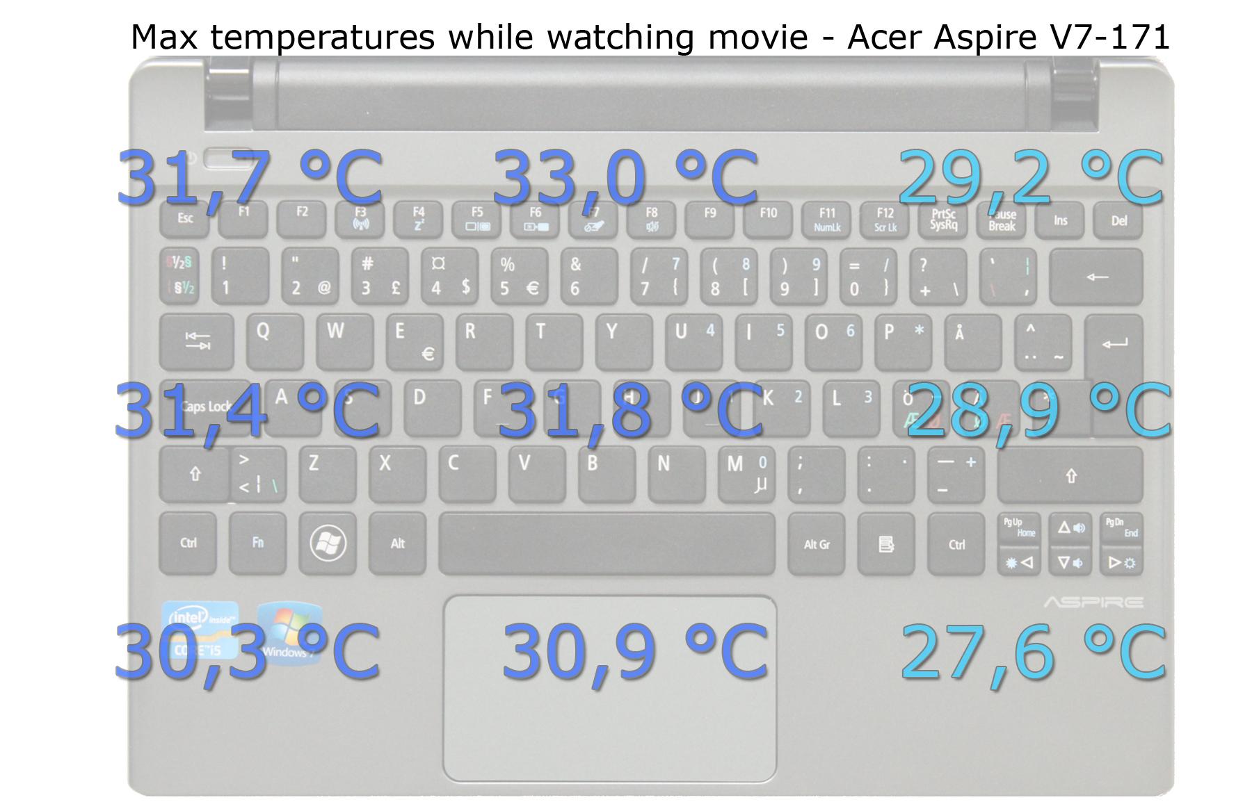 Acer_V5-171_Temp1