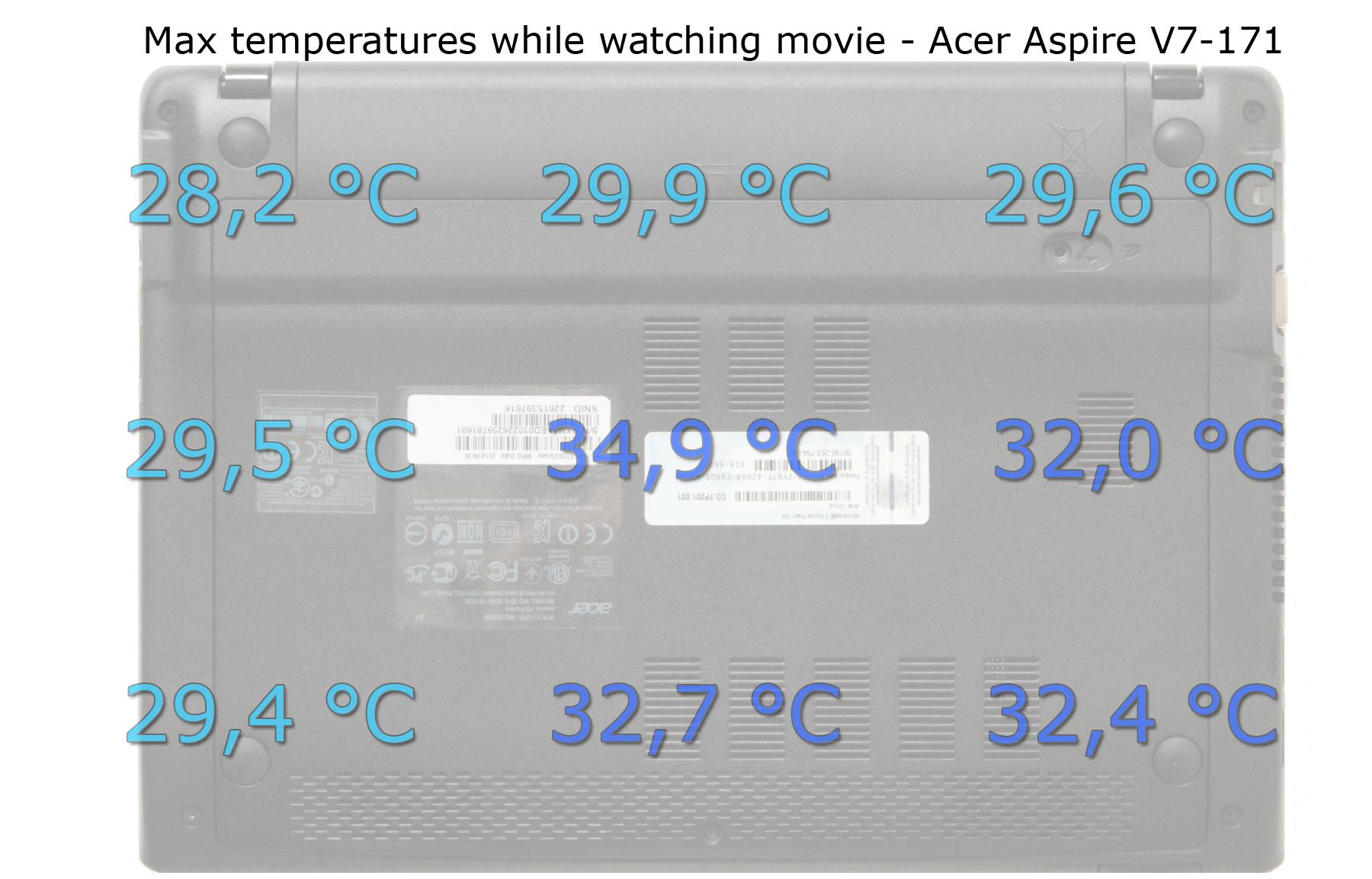 Acer_V5-171_Temp2