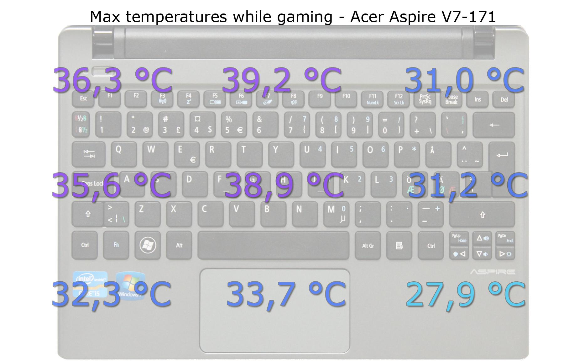 Acer_V5-171_Temp3