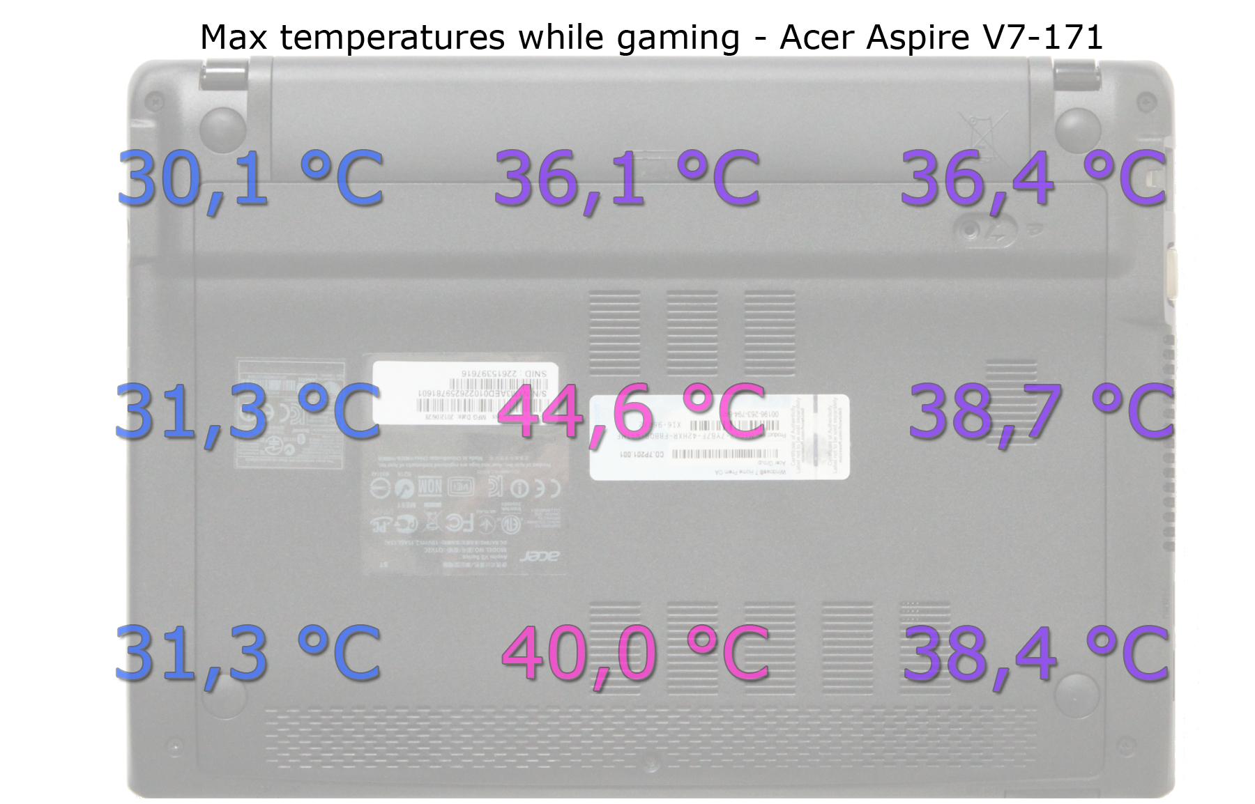 Acer_V5-171_Temp4