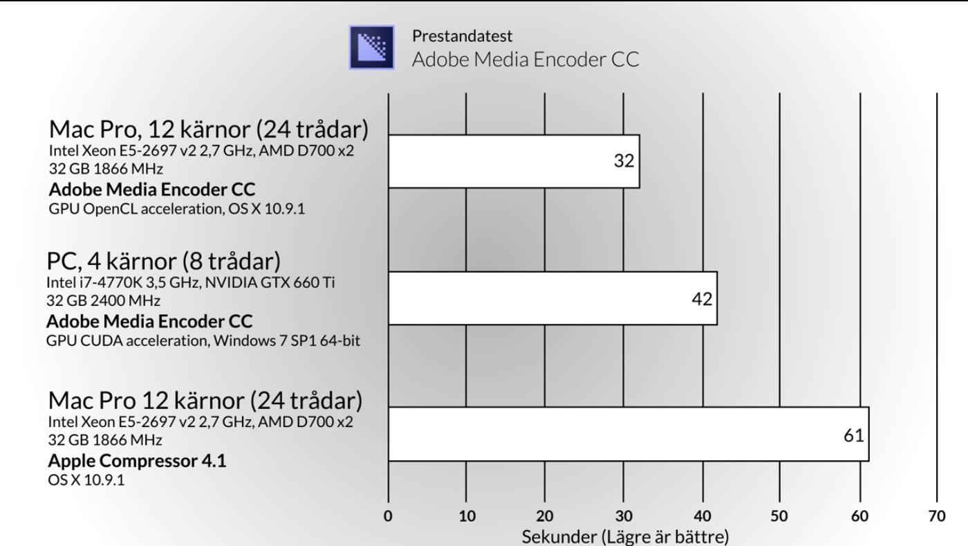 Adobe_Media_Encoder_CC