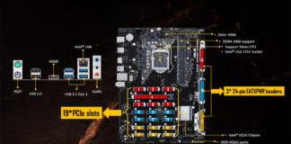 Asus B250 Expert Mining