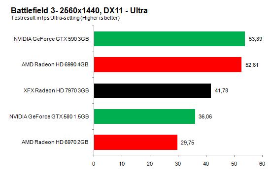 BF3_Ultra2560