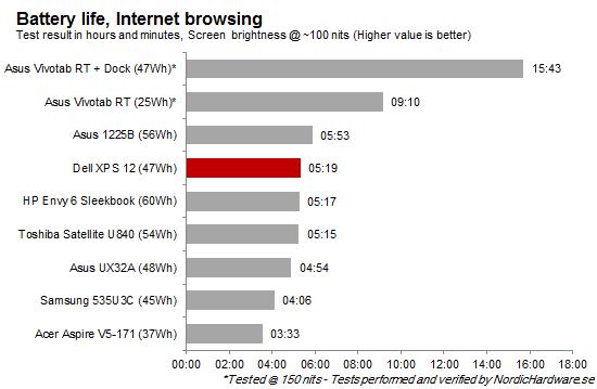 Battery_Internet