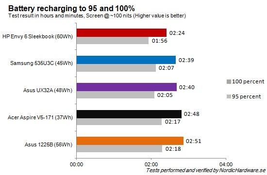 Battery_recharging