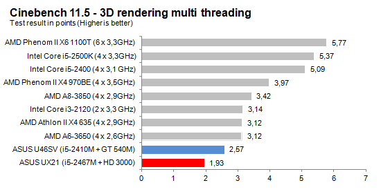 Cinebench_Multi