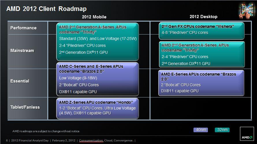 Client_Roadmap_2012