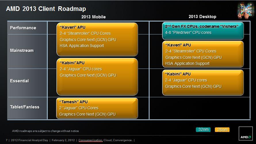 Client_Roadmap_2013