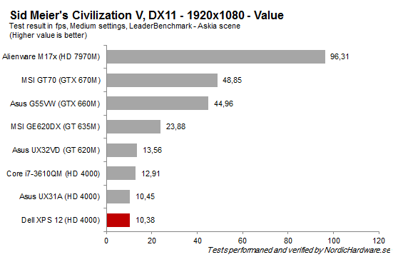 Game_Civilization_V
