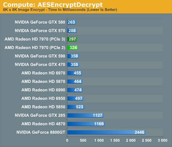 HD7970_PCIe3_AES
