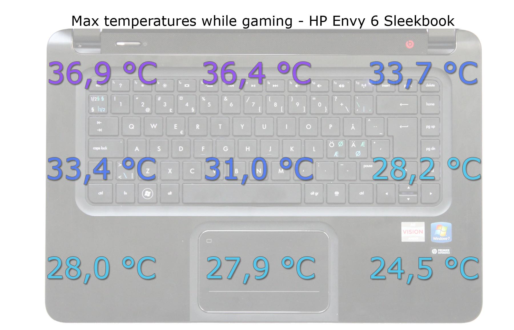 HP_Envy_6_Temp3