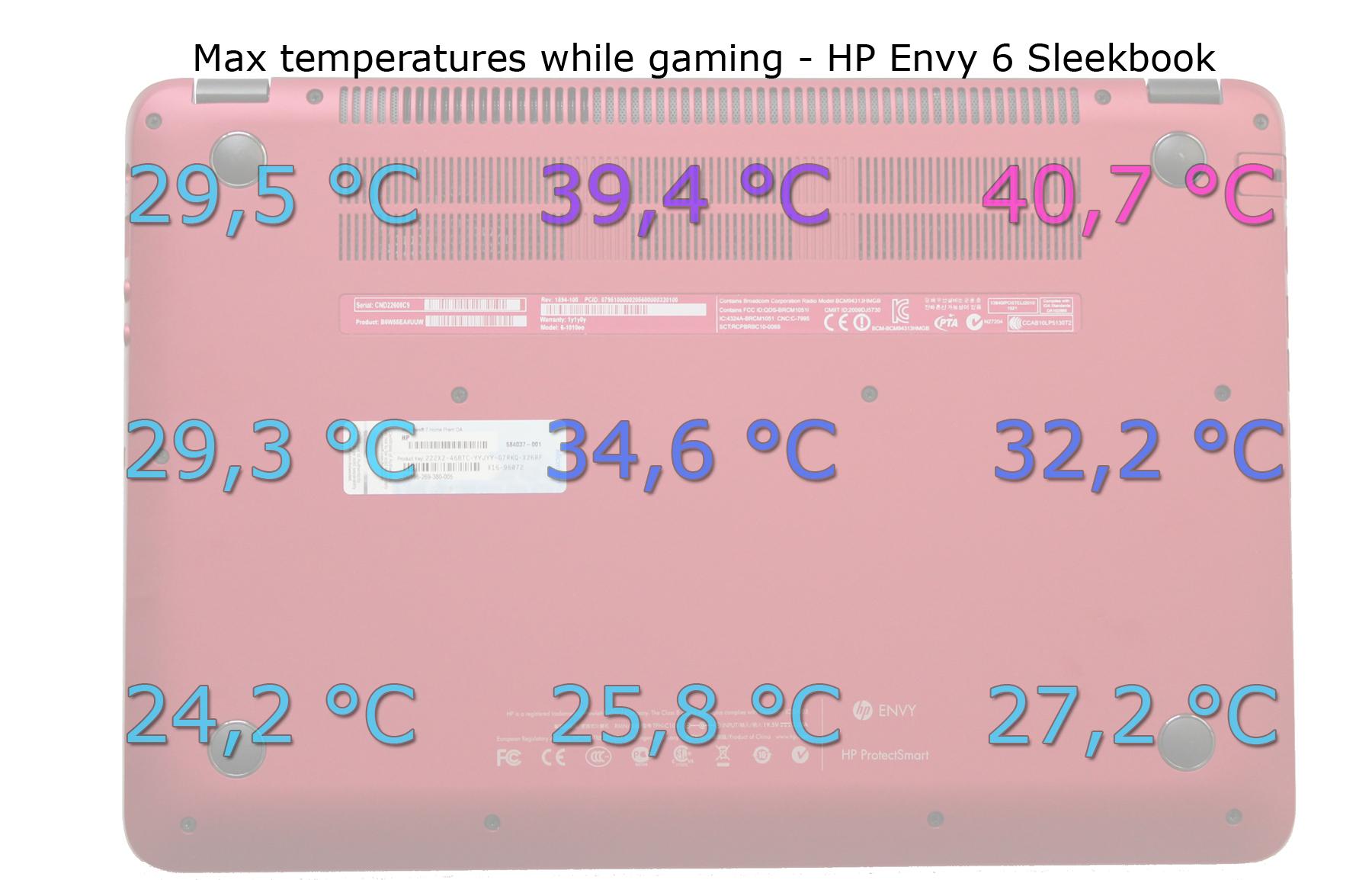 HP_Envy_6_Temp4