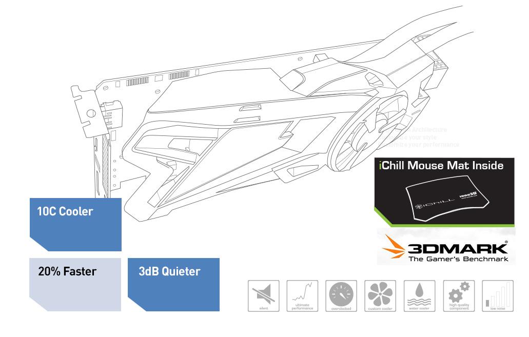 Inno3D-GTX-Titan-Accelero-Hybrid-2