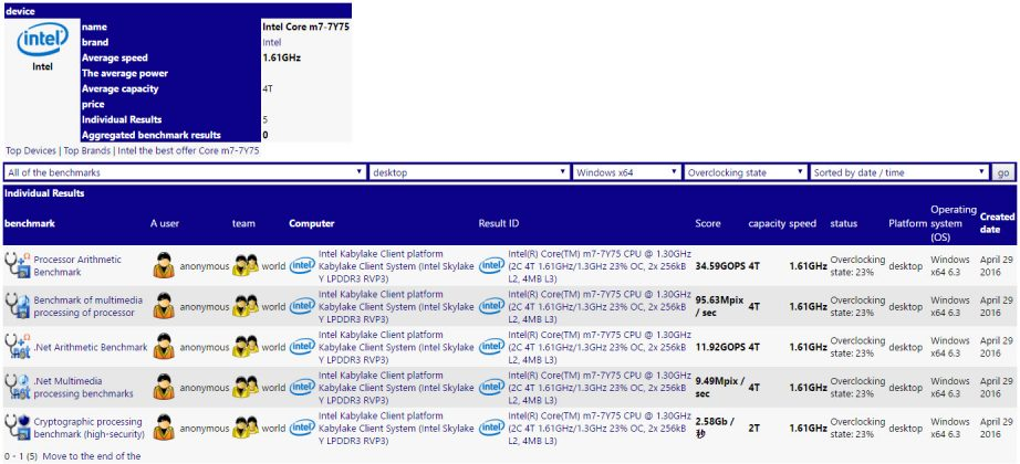 Intel-Kaby-Lake-Core-M7-7Y75