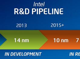 Intel_10nm_beyond
