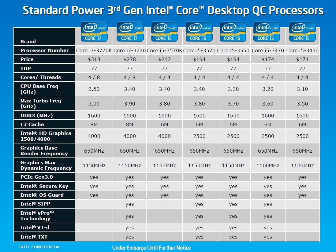 Intel_3rd_gen_desktop1