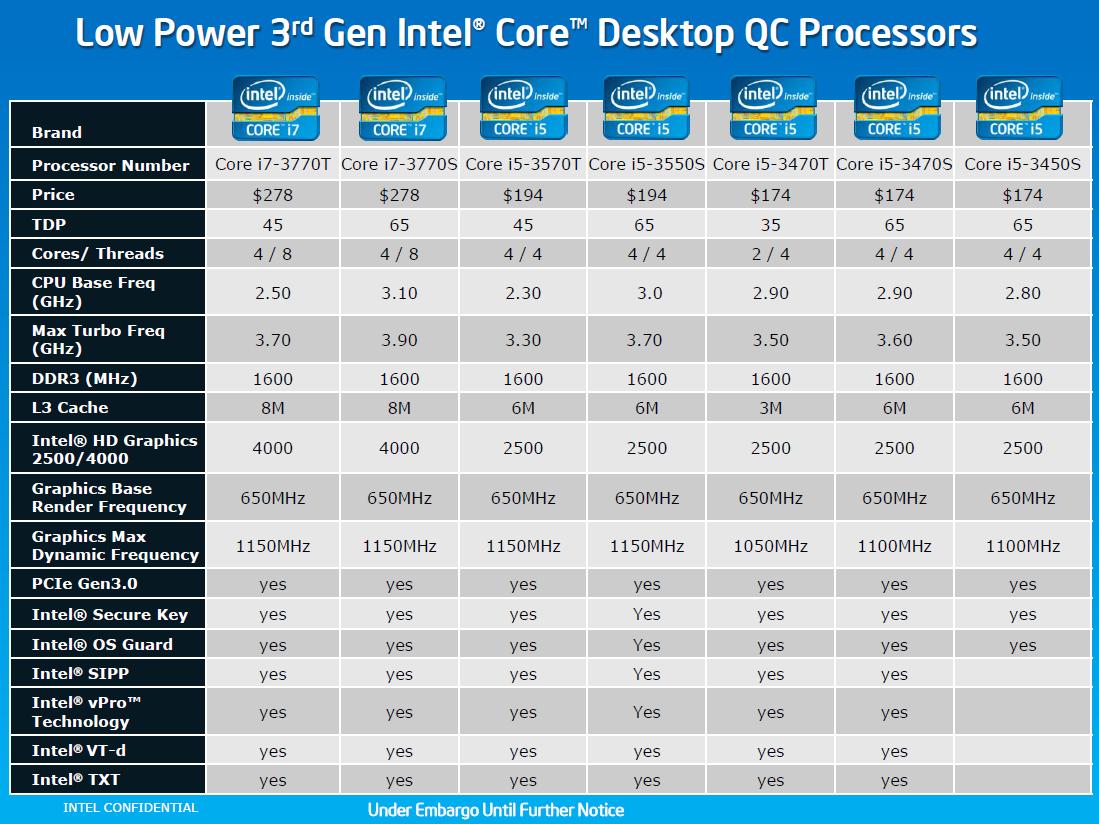 Intel_3rd_gen_desktop2